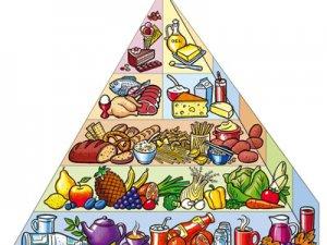 Цікаві факти про продукти (їжу)