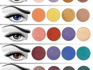 Як підібрати колір тіней